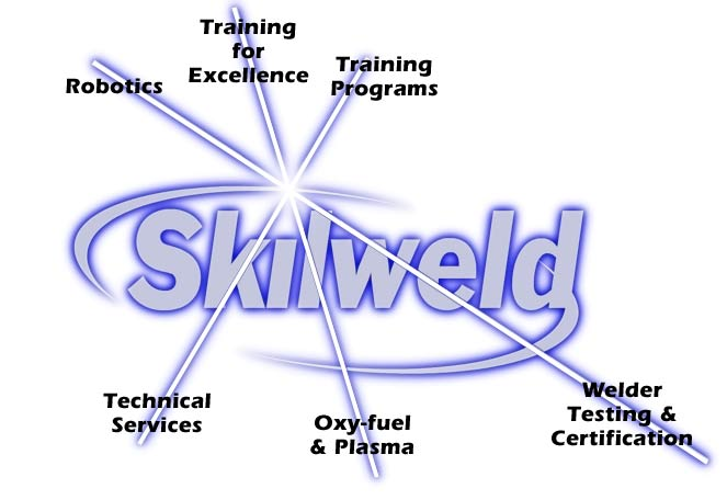 skilweld home page graphic